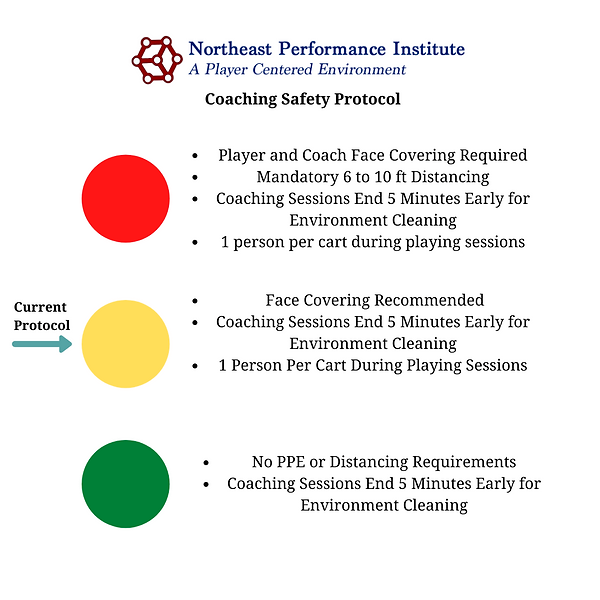 Coaching Safety Protocol Yellow.png
