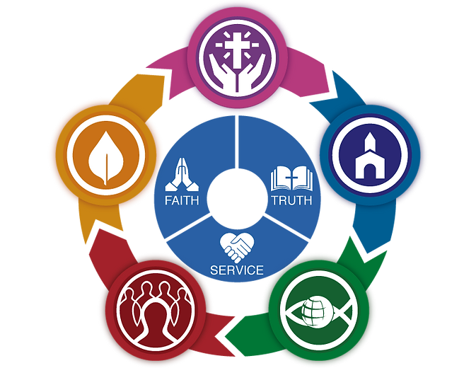 Mission-Statement-Icons2.png