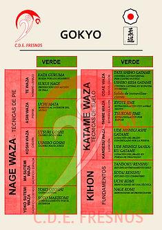 GOKYO JUDO CINTO VERDE - Escuela de JUDO CDE FRESNOS Torrejón de Ardoz, Madrid