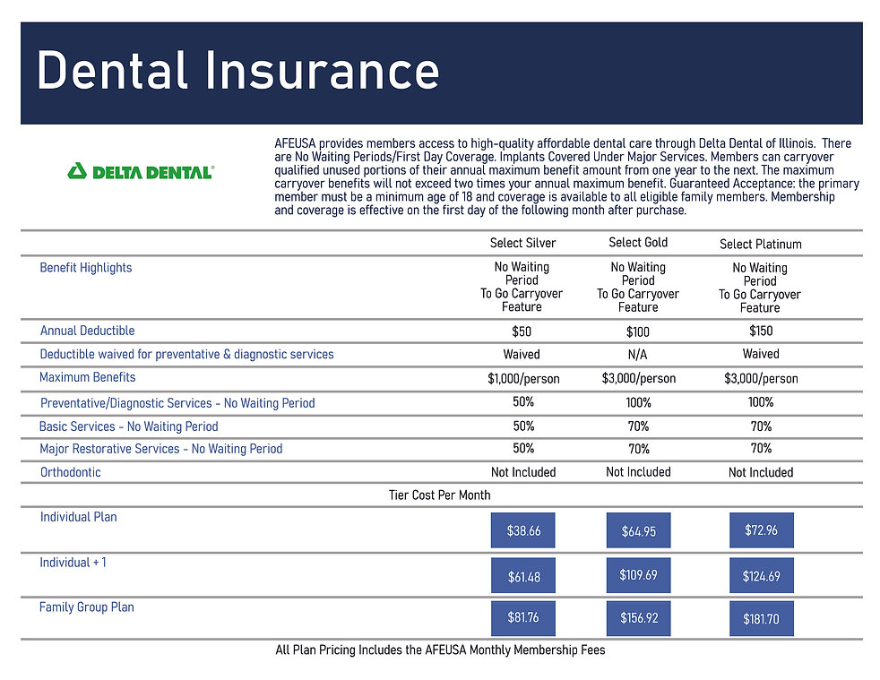 2021 New Delta Dental Price Chart.jpg