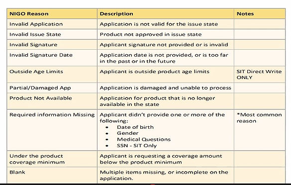 App No Sig Reasons.JPG
