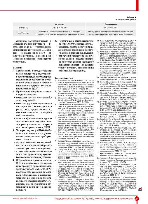 Тренажер Маркелова