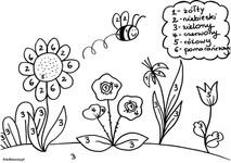 Kolorowanka Matematyczna Kwiaty