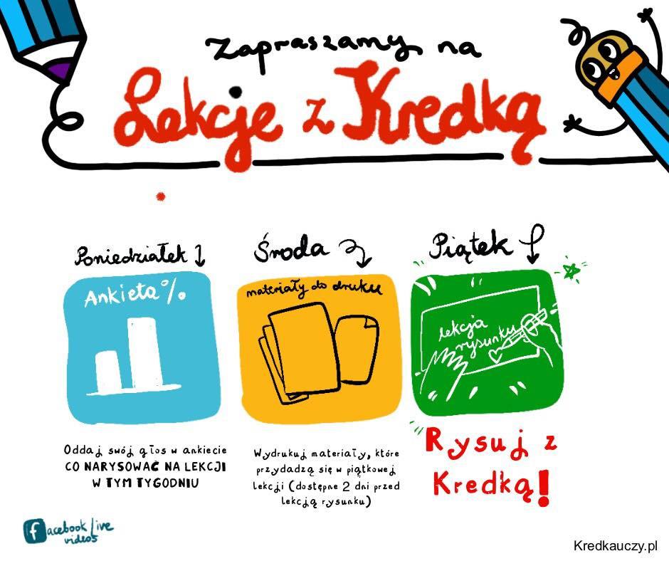 Lekcje Rysowania z Kredkauczy.pl