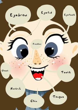 Plakat Face