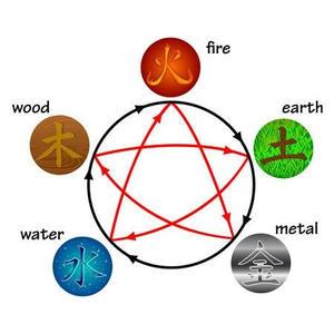 5-element.jpg