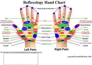 reflexology-hand.jpg