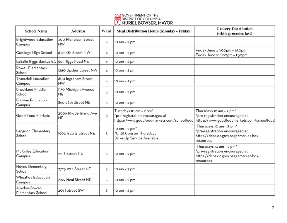 Meal Sites Revised 5.28.21_Page_2.png