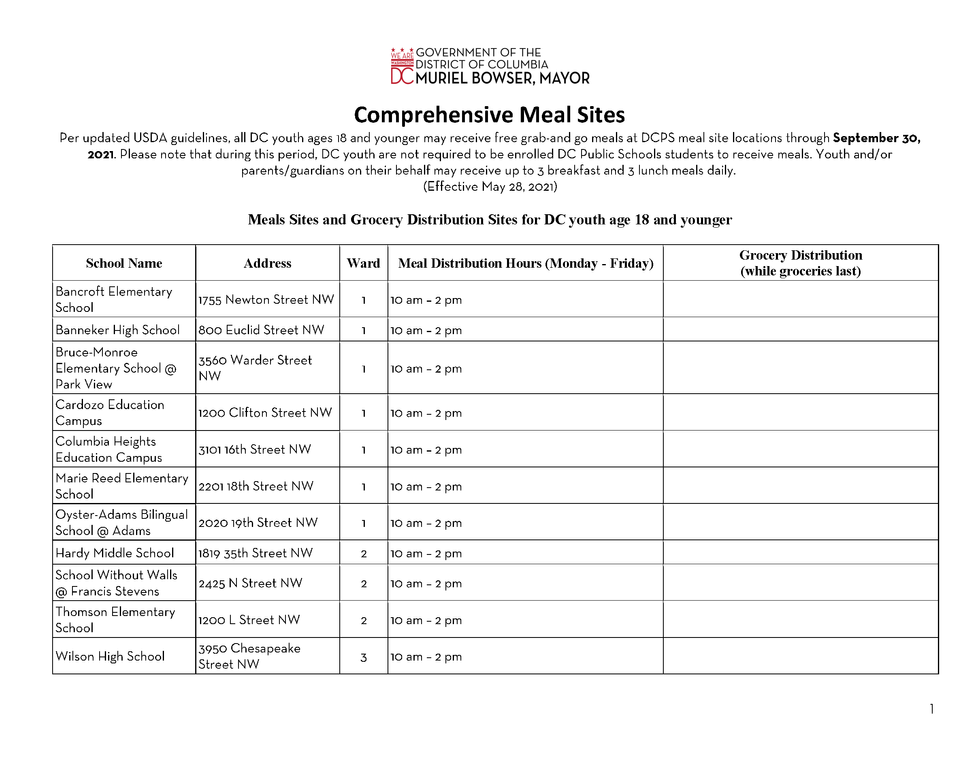 Meal Sites Revised 5.28.21_Page_1.png