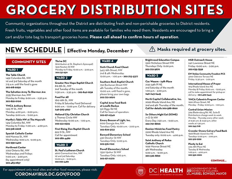 Grocery-Distribution-Sites-12-7-2020_Pag