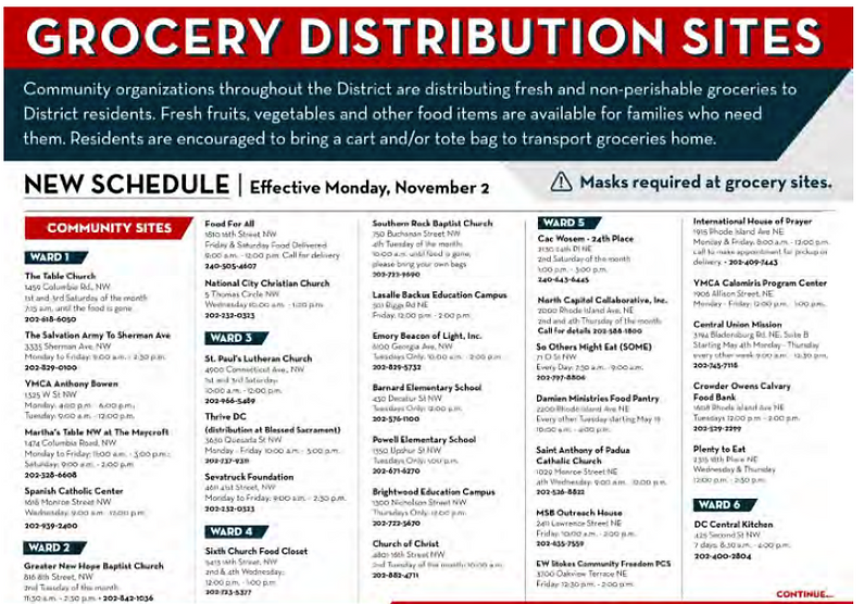 Grocery Distribution Sites 2.png