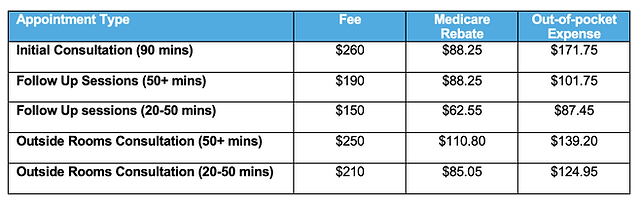 registered psych fees .png