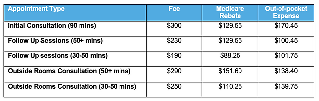 clin psych fees.png