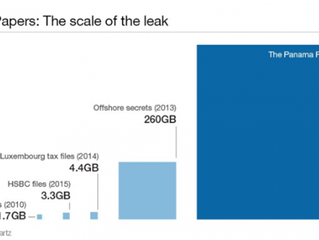 Panama Papers – Come hanno operato gli hackers