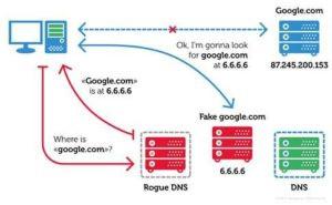 Dispositivi Android utilizzati per attaccare reti aziendali