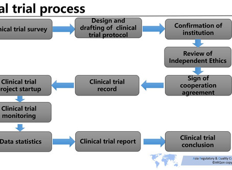 China's NMPA expands Clinical Trial Exemption List for Medical Devices & IVDs