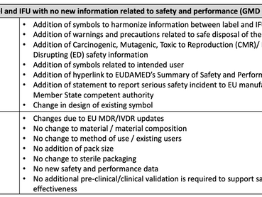 Singapore: HSA change notification related to EU MDR/IVDR to registered medical devices