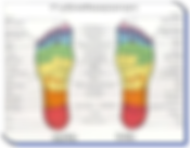 Fussreflexzonen-Fuß Massage