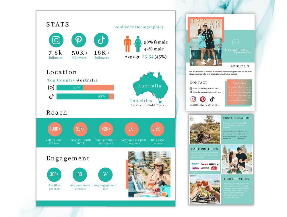 Influencer Media Kit Design