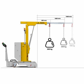 Flow rate in the various outreach steps of the counterbalanced crane JL 500