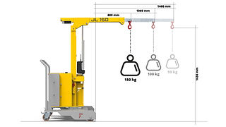 Flow rate in the various outreach steps of the counterbalanced crane JL 150