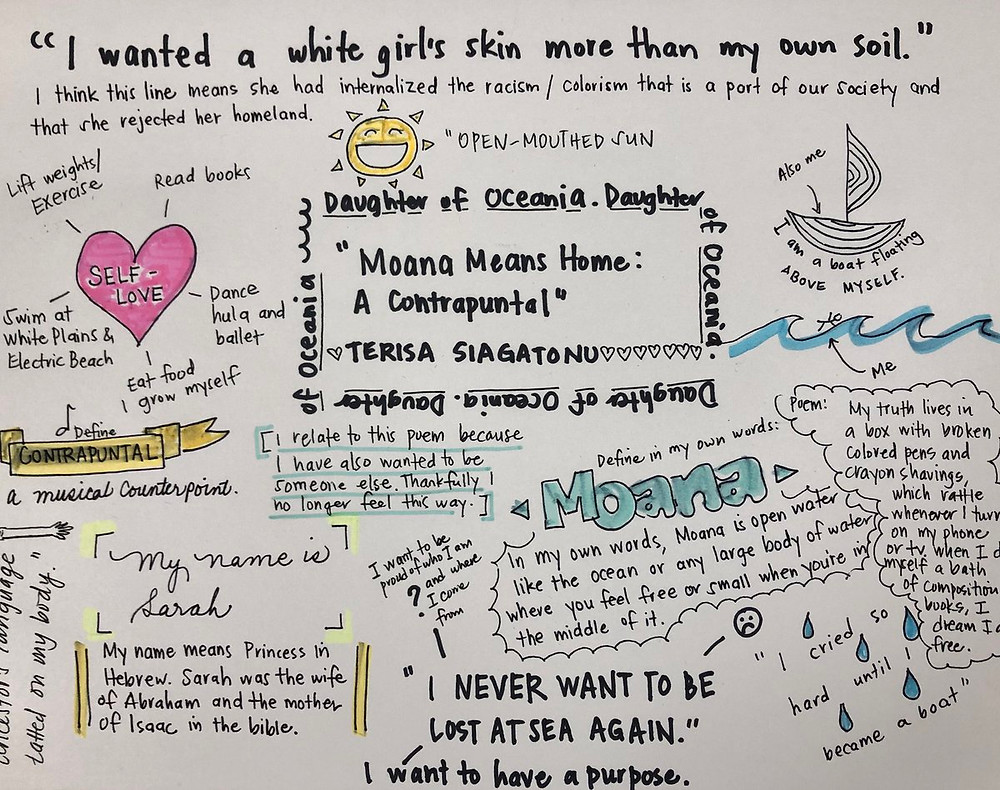 Teacher-made sample of a poetry one-pager.