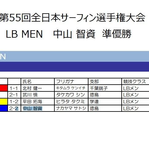 第55回全日本サーフィン選手権大会 LB MEN  中山 智資 準優勝.jpg