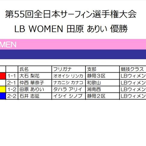 第55回全日本サーフィン選手権大会  LB WOMEN 田原 ありい 優勝.jpg