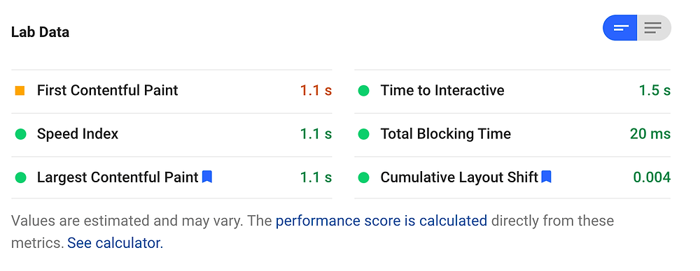 Duda Desktop page load speed graph from Google Page Speed Insights