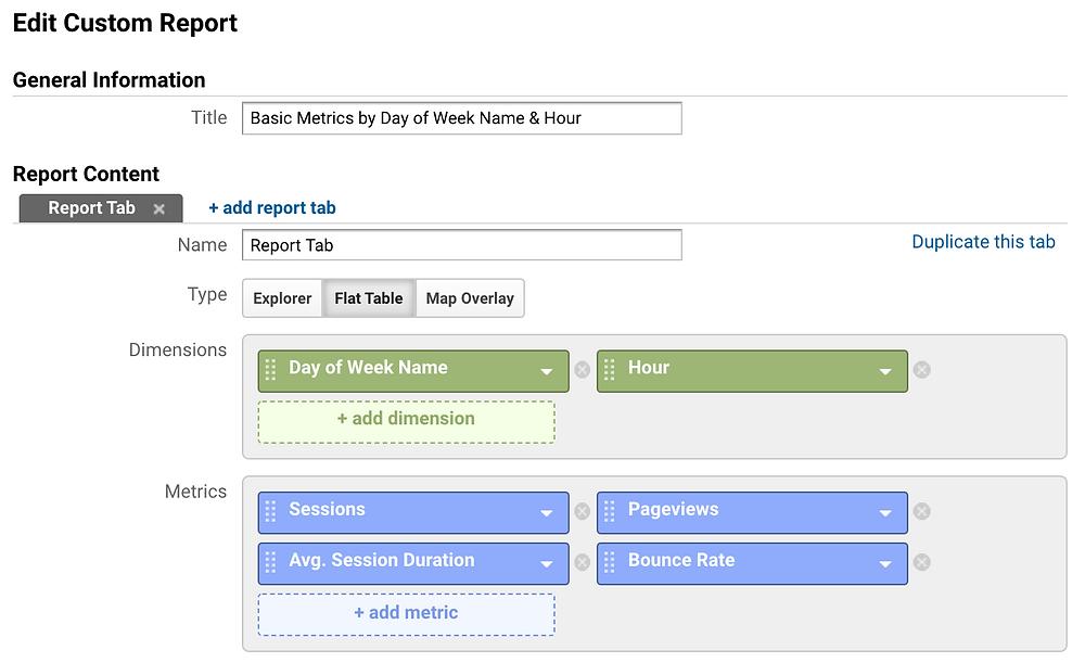 Setup screen of Custom Table in Google Analytics 360.