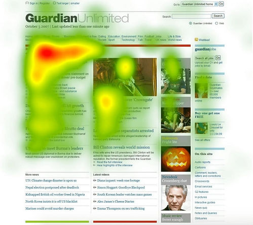 Home page heatmap showing where users click on the page.