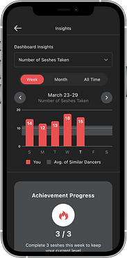 A tool for tracking your progression as a dancer