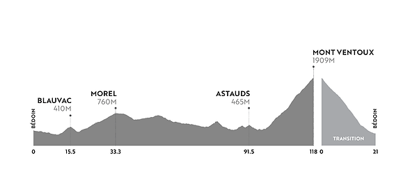 HR20_VentouxProfiles_Stage1.png