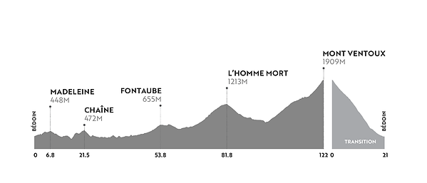 HR20_VentouxProfiles_Stage2.png