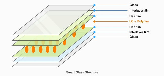 img smart glass.jpg