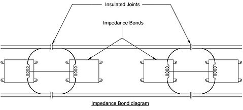 IMPEDANCE BOND