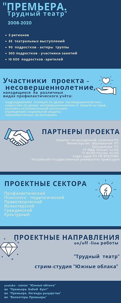 Infographics are visual representations