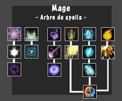Arbre de spell Mage MOD