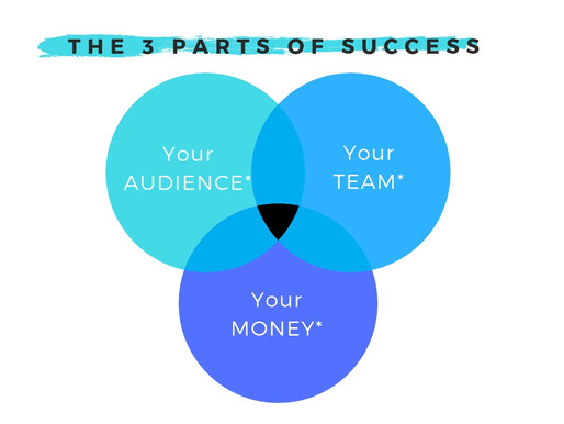 The 3 Parts of Success in Events