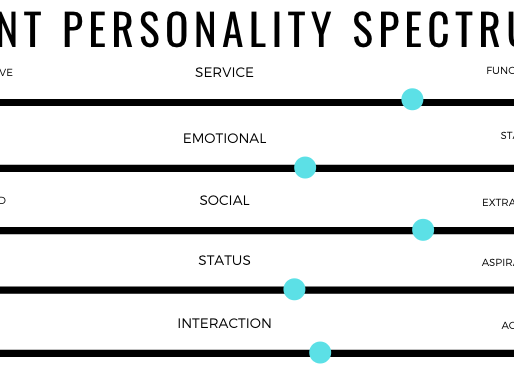 What is your Events Personality like?