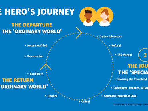 How to make more hero's out of your journeys