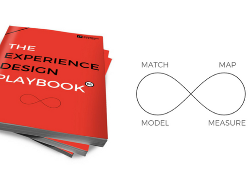 What is Experience Design?