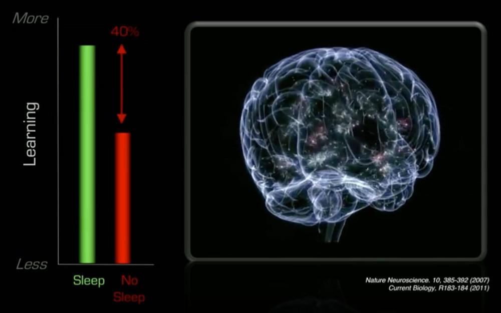 Efectos del vamping en el aprendizaje
