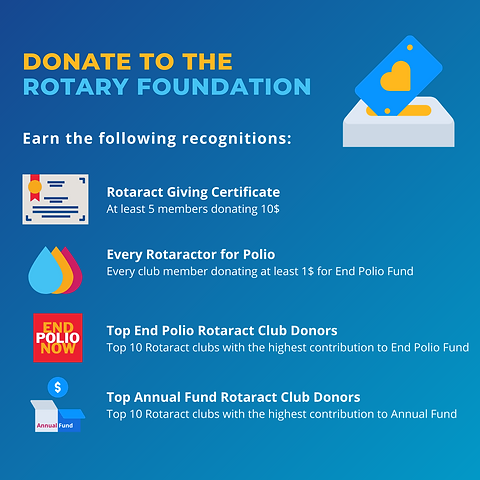 The Rotary Foundation Giving.png