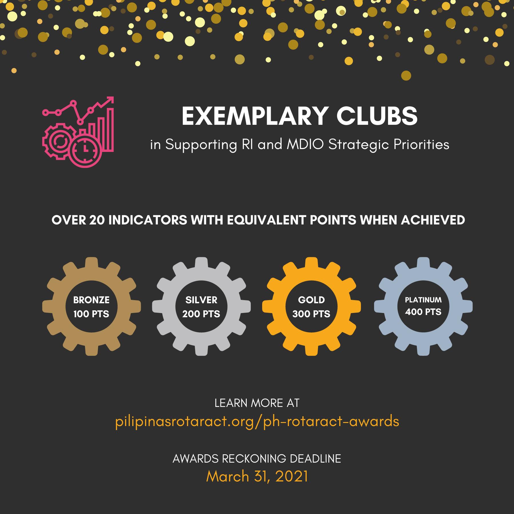Awards for Exemplary Rotaract Clubs