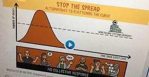 Coronavirus (COVID-19): #StopTheSpread
