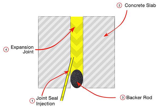 JointSealInjection-002.jpg