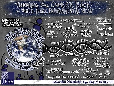 Leadership Graphic_Turning the Camera Ba