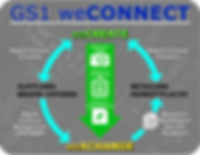 weCONNECT_new.png