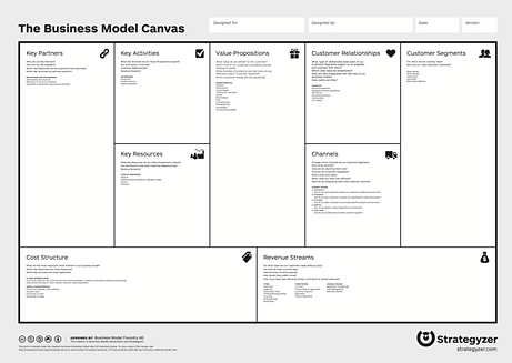 600px-Business_Model_Canvas.png
